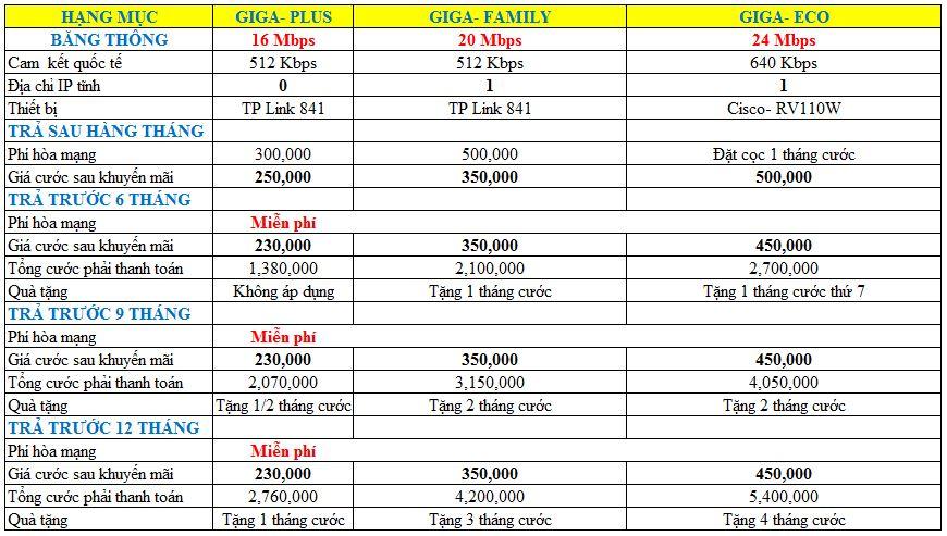 Bảng giá CMC Đà Nẵng cho gia đình